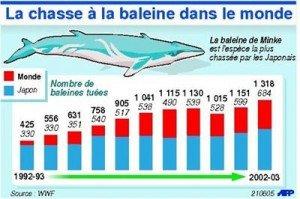 La Fin Du Monde dans Articles 2422090157_11-300x199